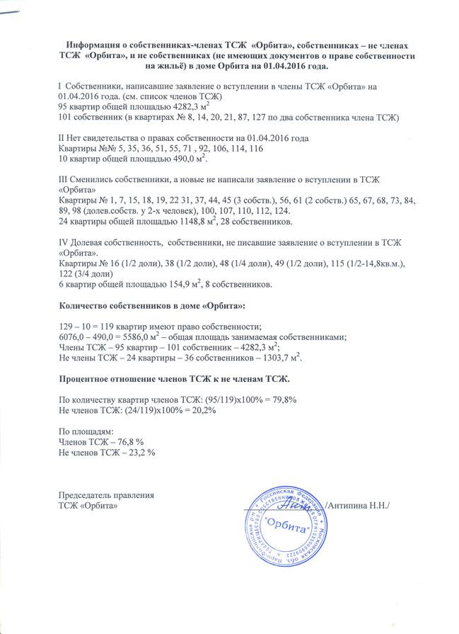 Информация о собственниках-членах ТСЖ Орбита, собственниках – не членах ТСЖ Орбита, и не собственниках (не имеющих документов о праве собственности на жильё) в доме Орбита на 01.04.2016 года